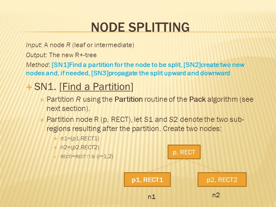 Node Splitting SN1. [Find a Partition]